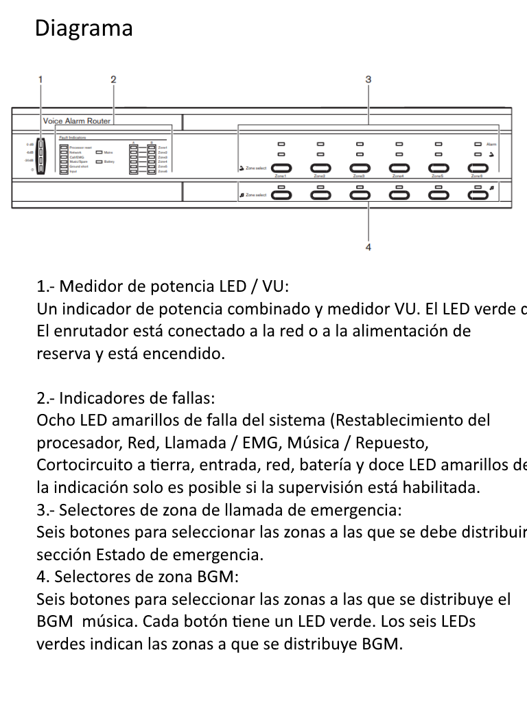LBB1992-00.config3