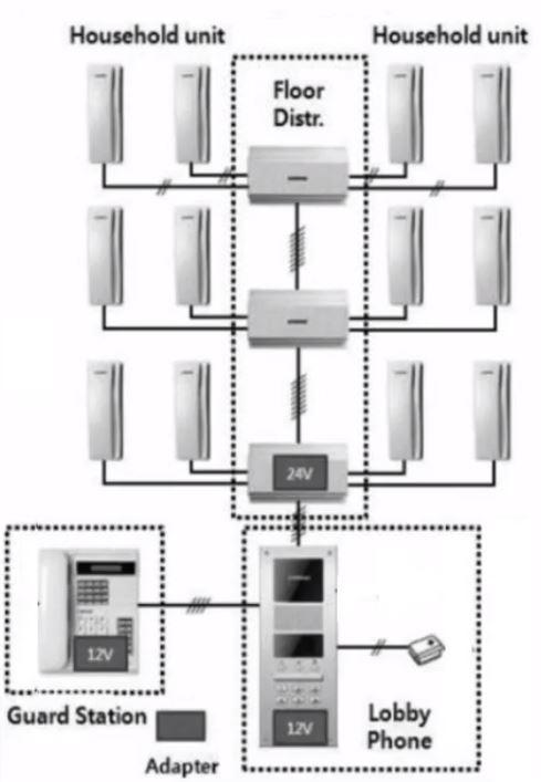 CCU208AGF-diagrama