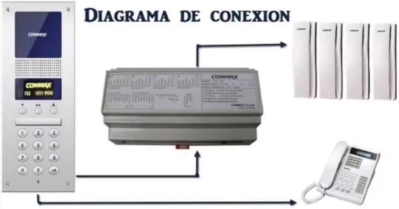 CCU208AGF-diagrama2
