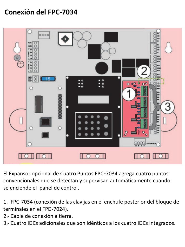 FPC-7034config1