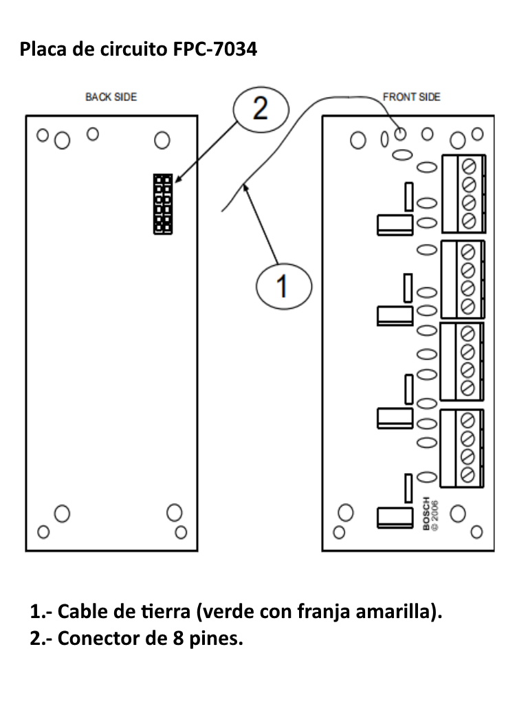 FPC-7034config2