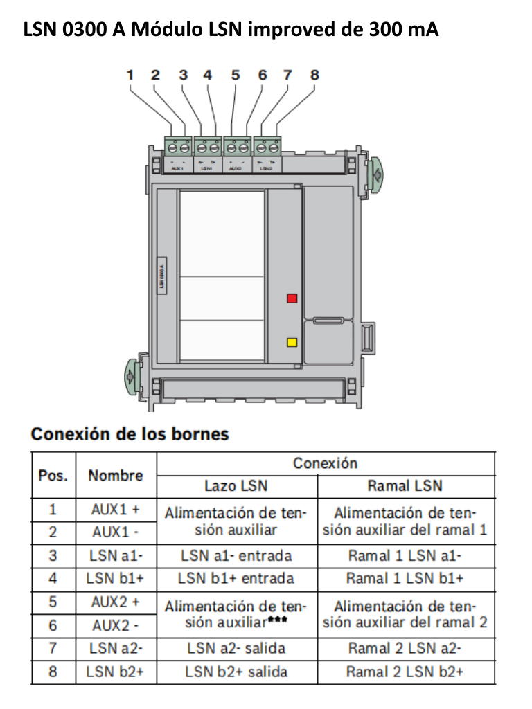 LSN 0300 A.config1