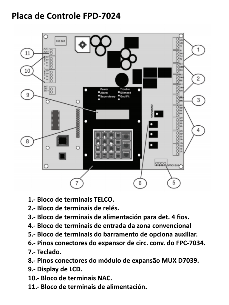 FPD-7024.config1