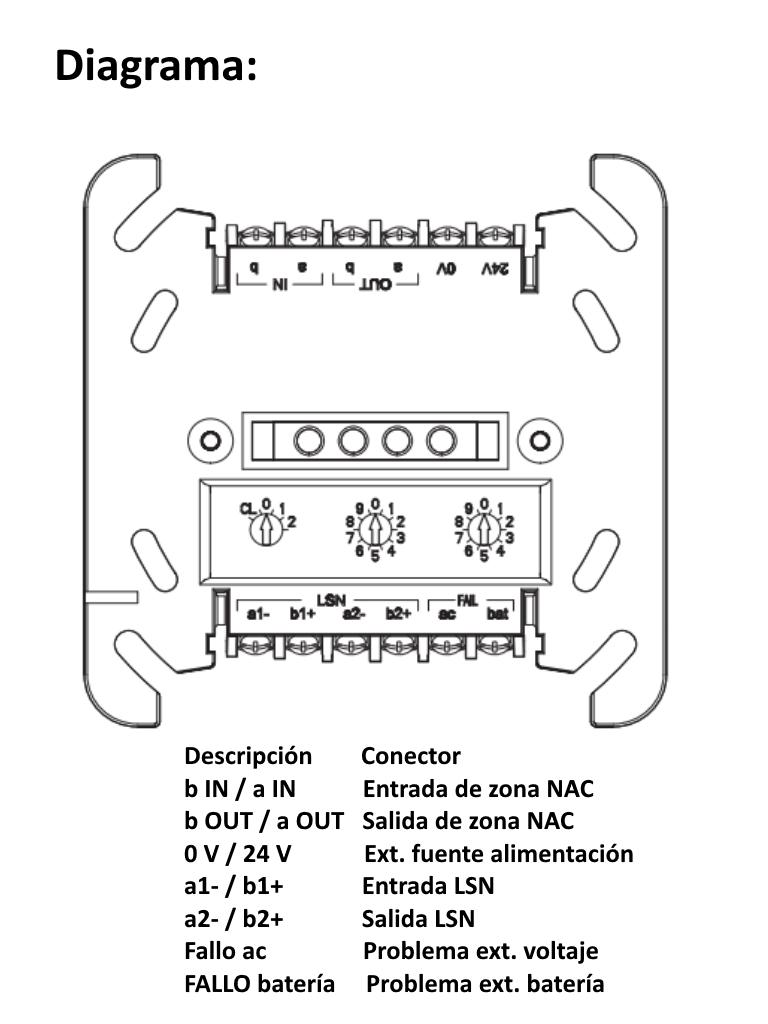 FLM-420-NAC-D.config1