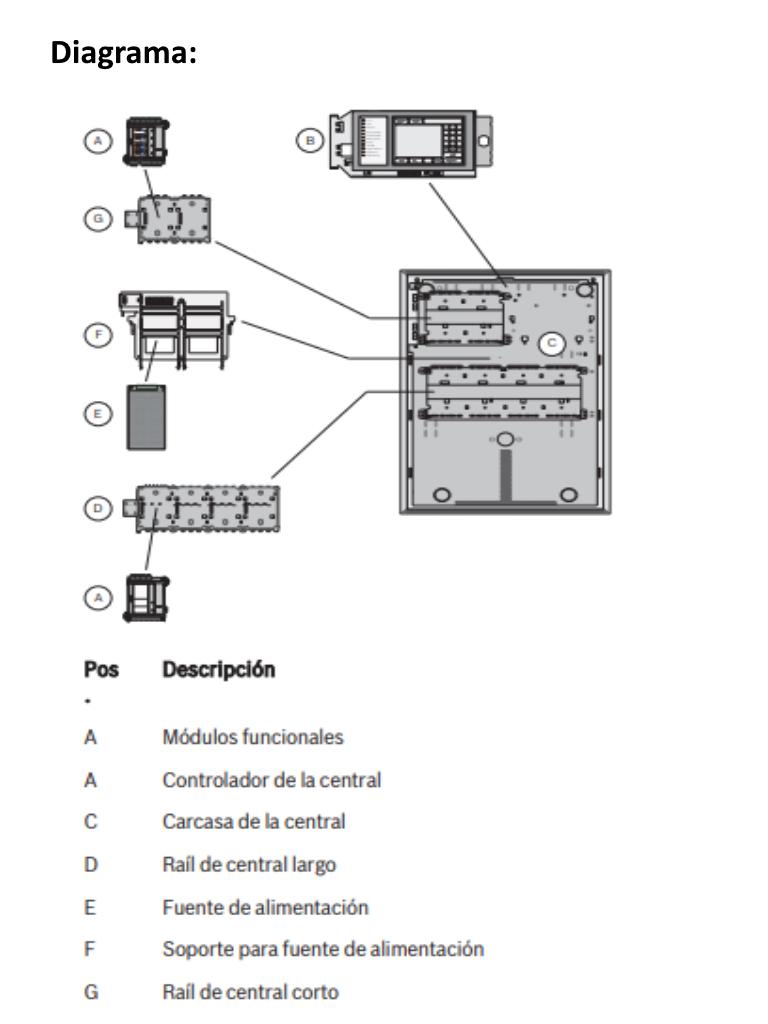 FPA-1200.config1