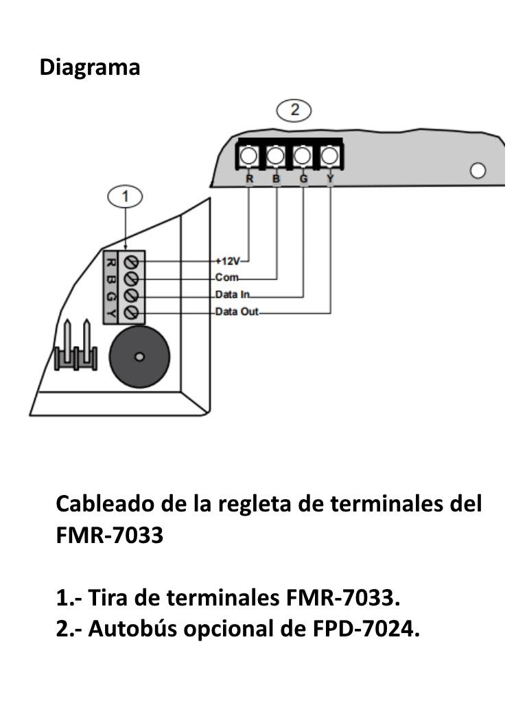 FMR-7033.config2