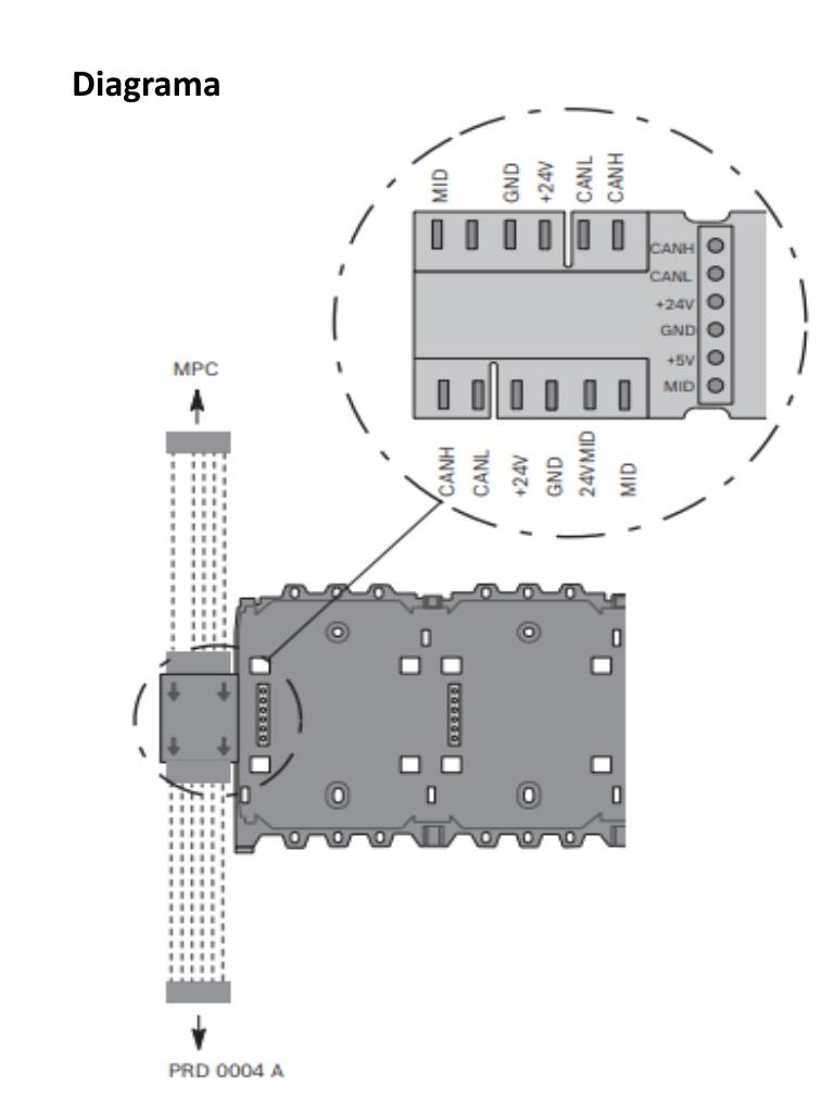 PRS-0002-C.config1