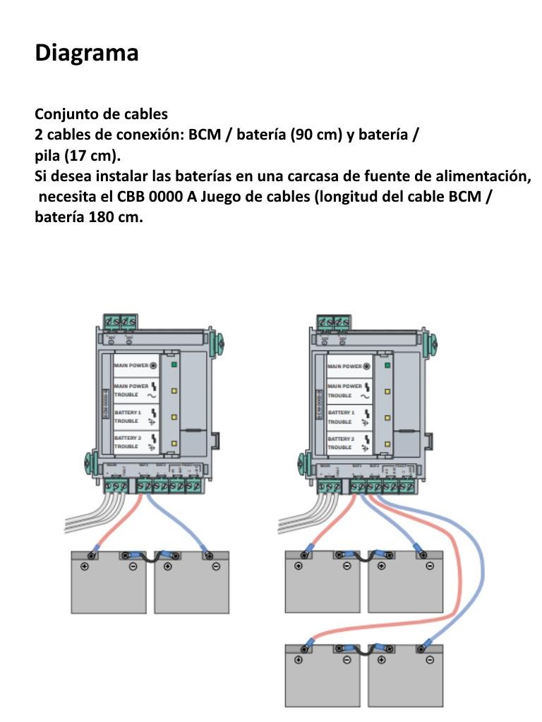 CBB 0000 A.config2