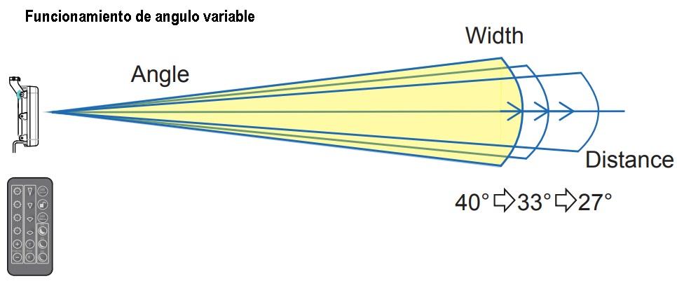 angle_variable - copia