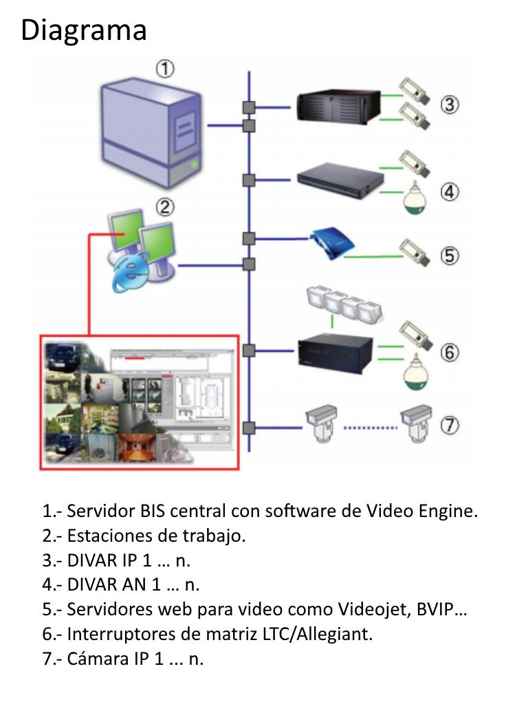 BIS-XVIE-1CHA41.config1