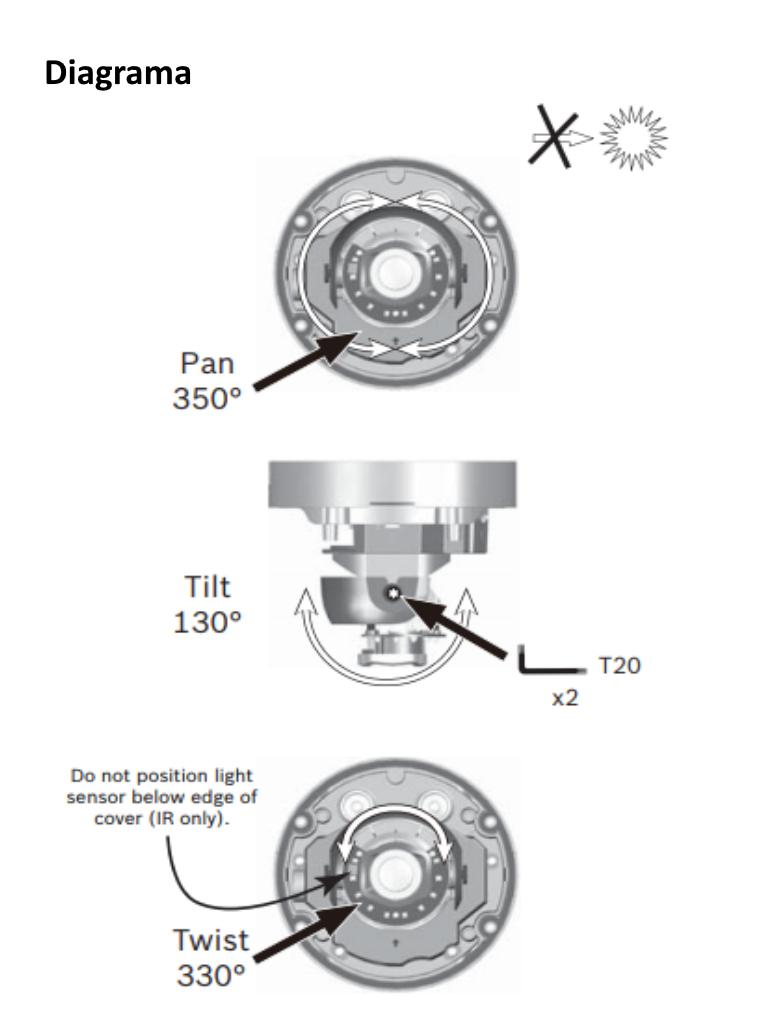 NDI-5503-A.config5