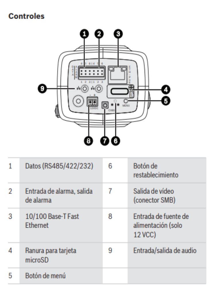 NBN-73013-BA.pngconfig6