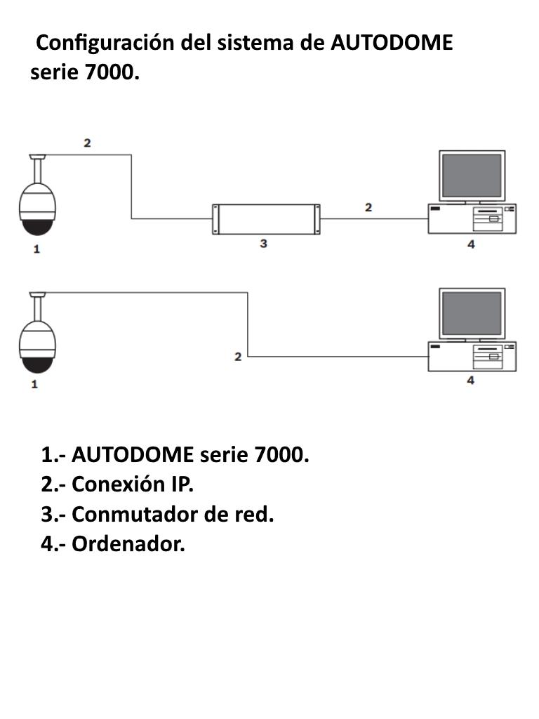 VG5-7230-EPR5.config3