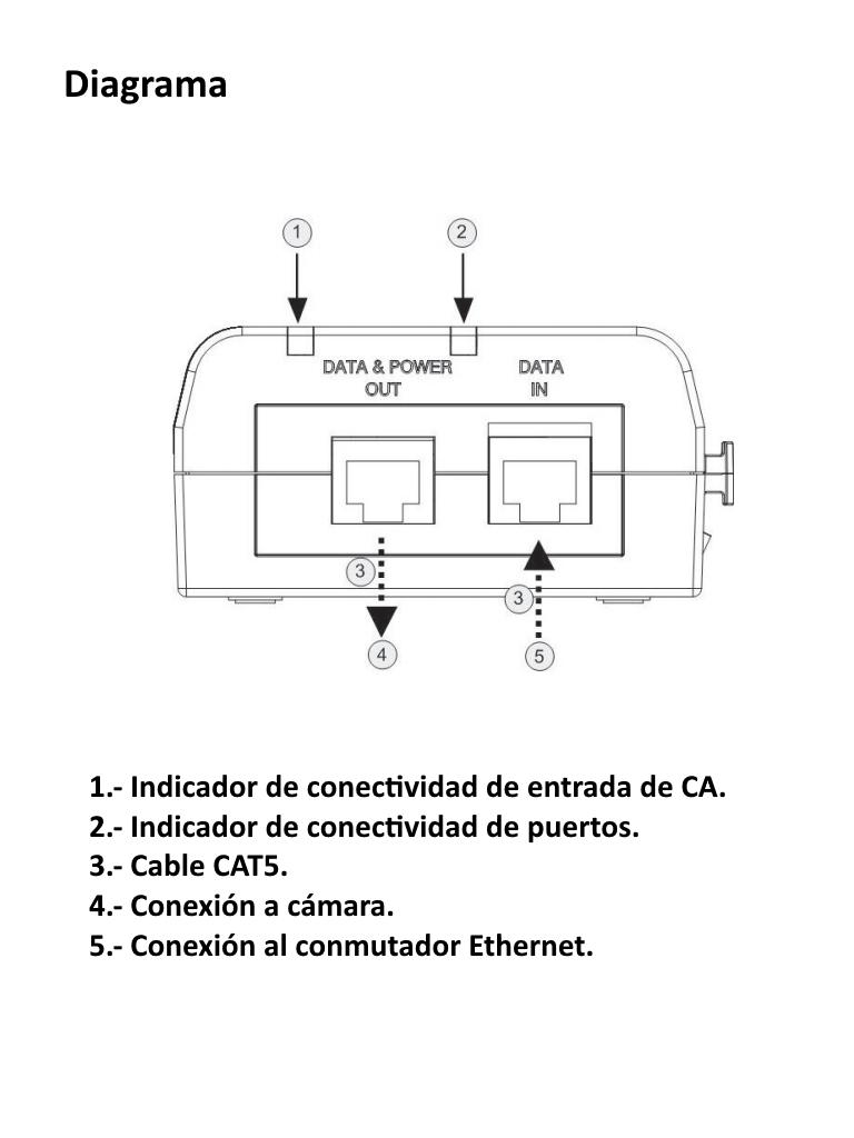 NPD-9501A.config3