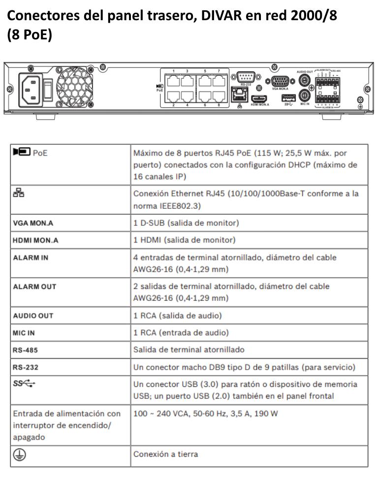 DDN-2516-200N08.config3
