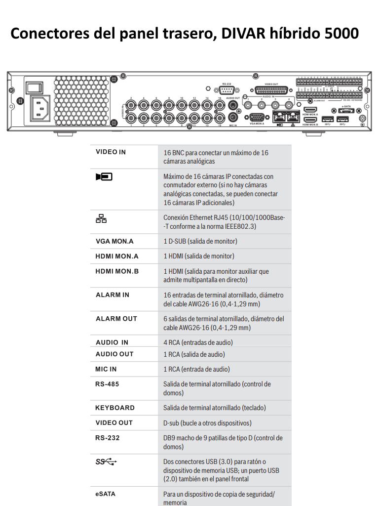 DRH-5532-400N00.config1