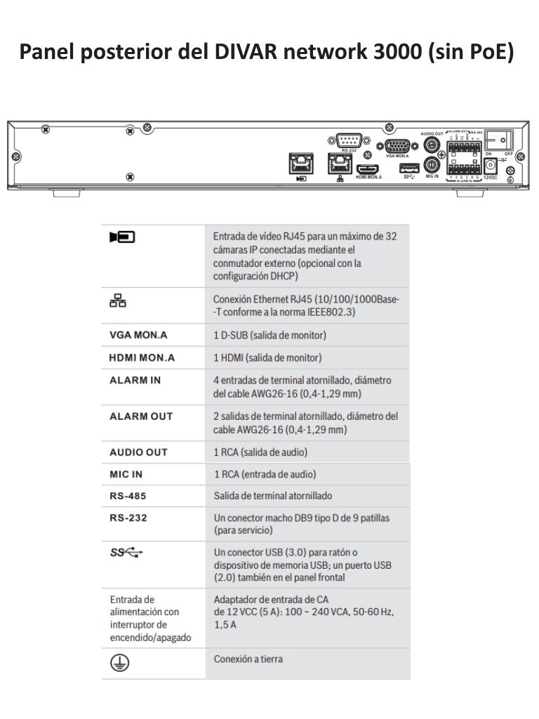 DDN-3532-200N00.config1