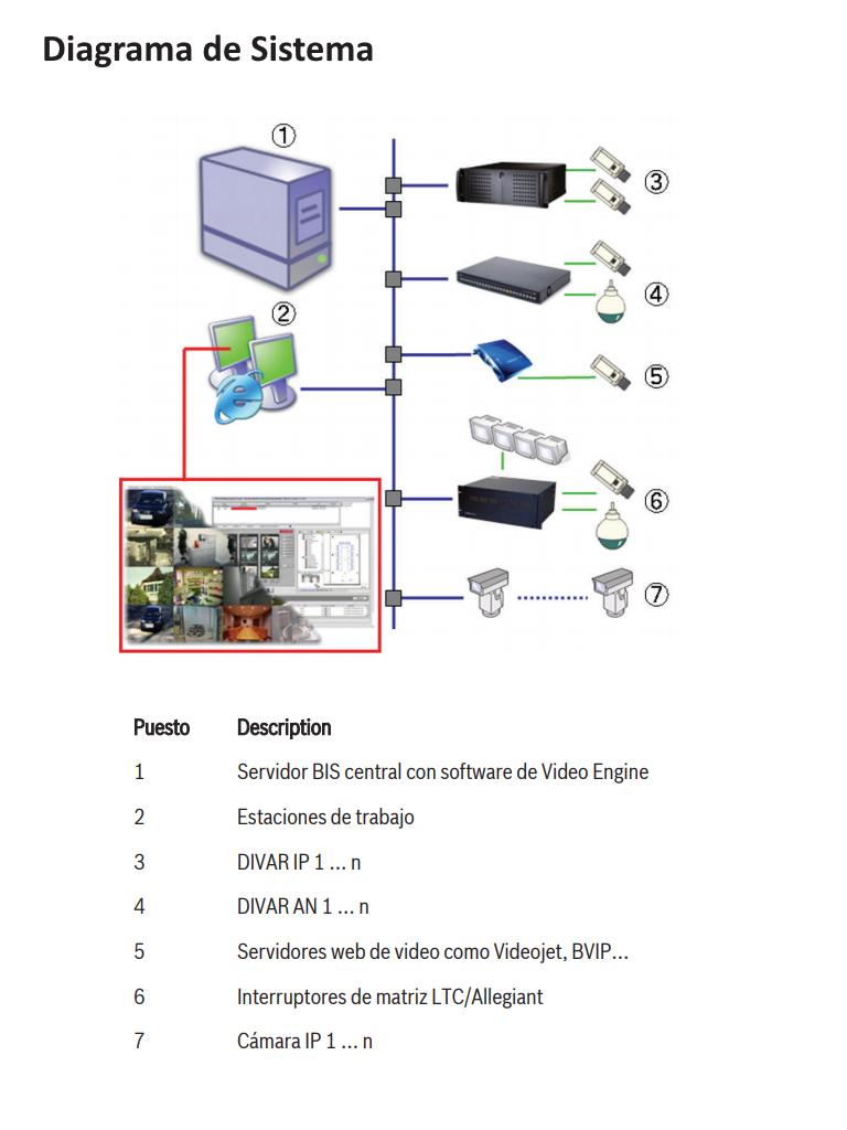 BIS-FVIE-BPA45.config1
