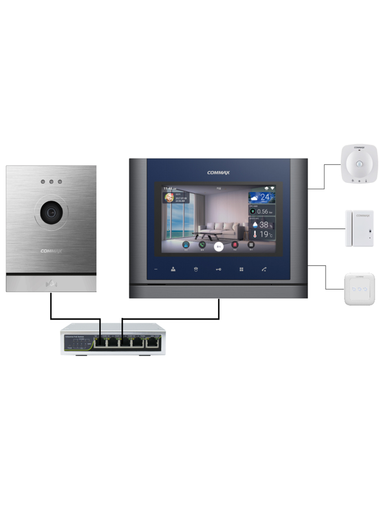 COMMAX CIOT700MD20M - Kit de monitor IP touch de 7 pulgadas / Frente de calle IP / Switch  PoE / Sensores inalambricos / Notificacion a celular / SOBREPEDIDO