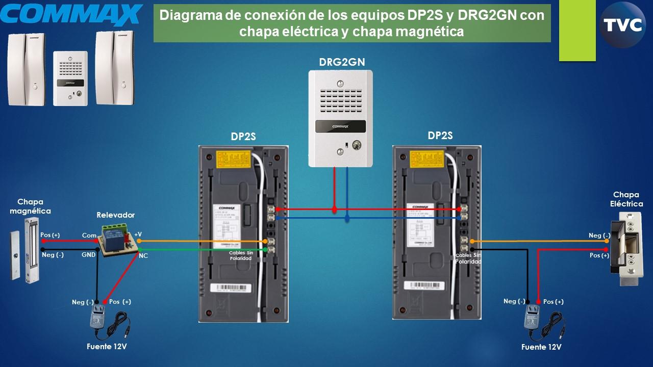 29043 - DP2SDR2GN - conexion