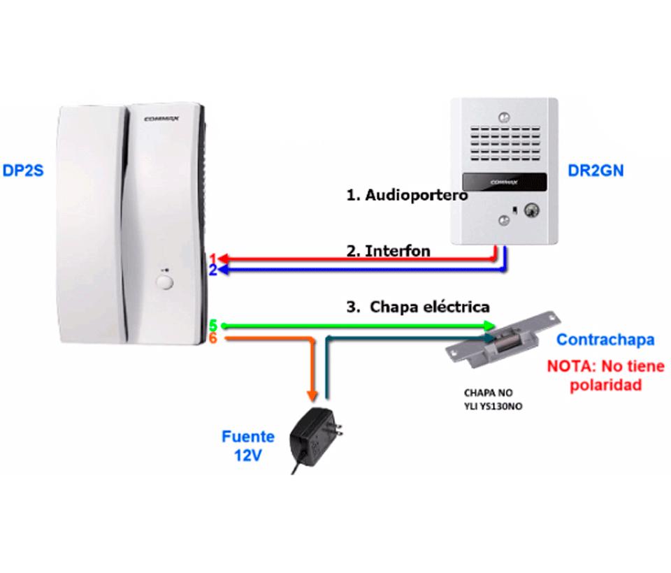 COMMAX-PAQDP2SGYS-Paquete-de-interfon-para-audioportero-Frente-de-calle-DP2G-Contrachapa-electrica-8