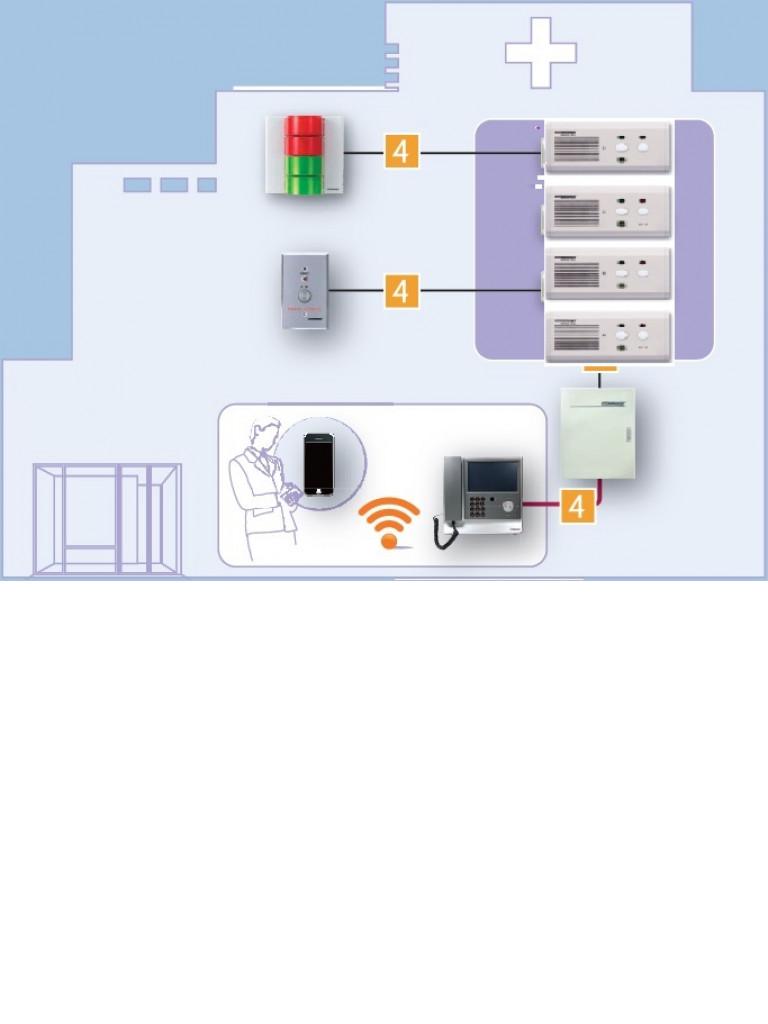COMMAX NURSCP - Solucion de enfermeria para 4 camas / Llamado a enfermera / Activacion de emergencia / Luz de corredor