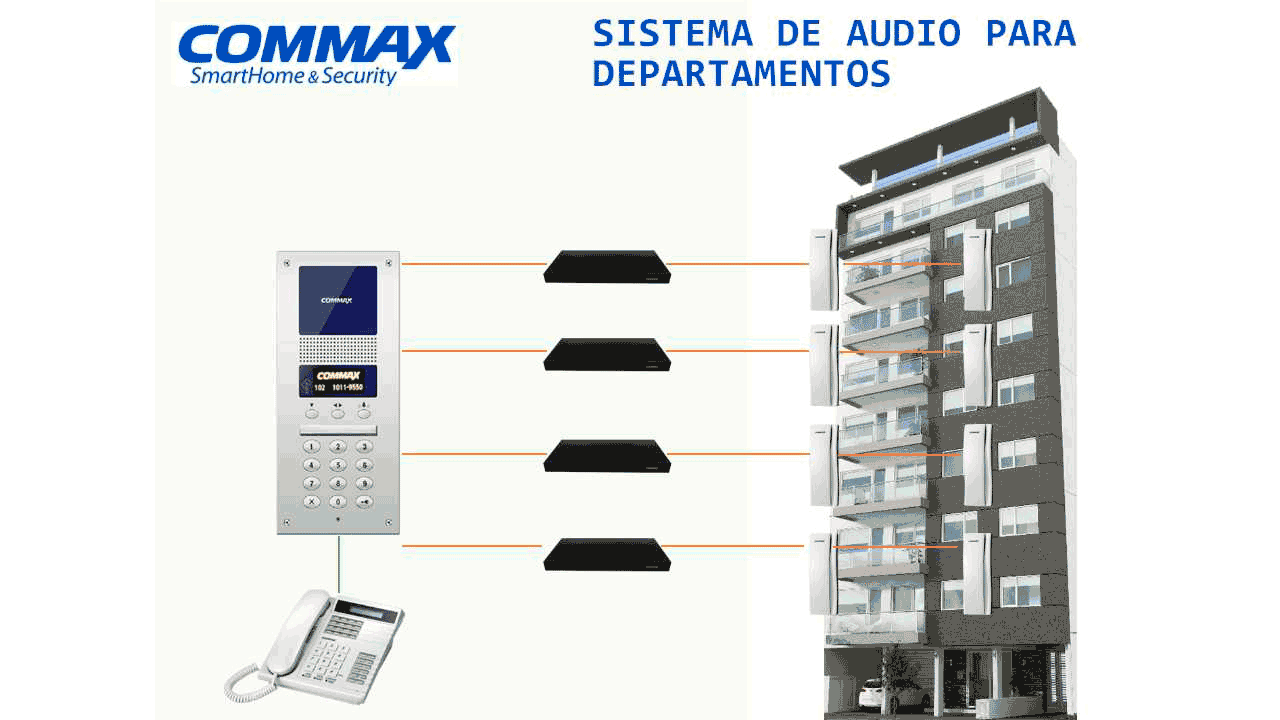Distribuidor-de-piso-para-panel-de-audio-conecta-hasta-32-Intercomunicadores-y-da-comunicación-del-frente-de-calle-hacia-el-intercomunicador-COMMAX-CCU232AGF-7