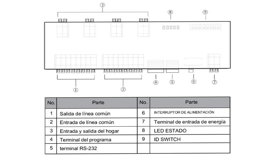 Distribuidor-de-piso-para-panel-de-audio-conecta-hasta-4-Intercomunicadores-y-da-comunicación-del-frente-de-calle-hacia-el-intercomunicador-COMMAX-CCU204AGF-1