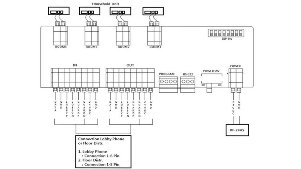 Distribuidor-de-piso-para-panel-de-audio-conecta-hasta-4-Intercomunicadores-y-da-comunicación-del-frente-de-calle-hacia-el-intercomunicador-COMMAX-CCU204AGF-2