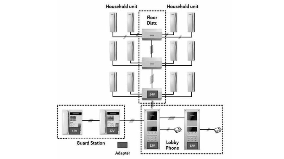 Distribuidor-de-piso-para-panel-de-audio-conecta-hasta-4-Intercomunicadores-y-da-comunicación-del-frente-de-calle-hacia-el-intercomunicador-COMMAX-CCU204AGF-3