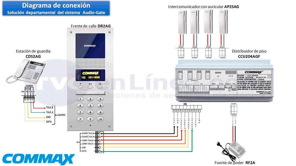 Distribuidor-de-piso-para-panel-de-audio-conecta-hasta-4-Intercomunicadores-y-da-comunicación-del-frente-de-calle-hacia-el-intercomunicador-COMMAX-CCU204AGF-5