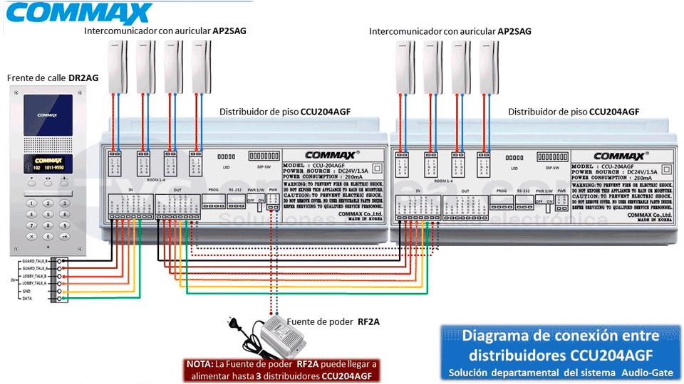 Distribuidor-de-piso-para-panel-de-audio-conecta-hasta-4-Intercomunicadores-y-da-comunicación-del-frente-de-calle-hacia-el-intercomunicador-COMMAX-CCU204AGF-6