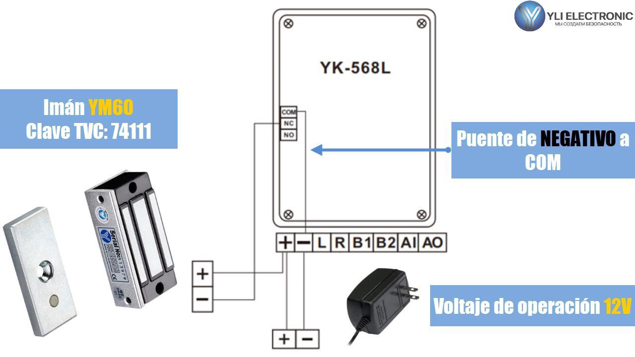Diagrama YK568L iman YM60