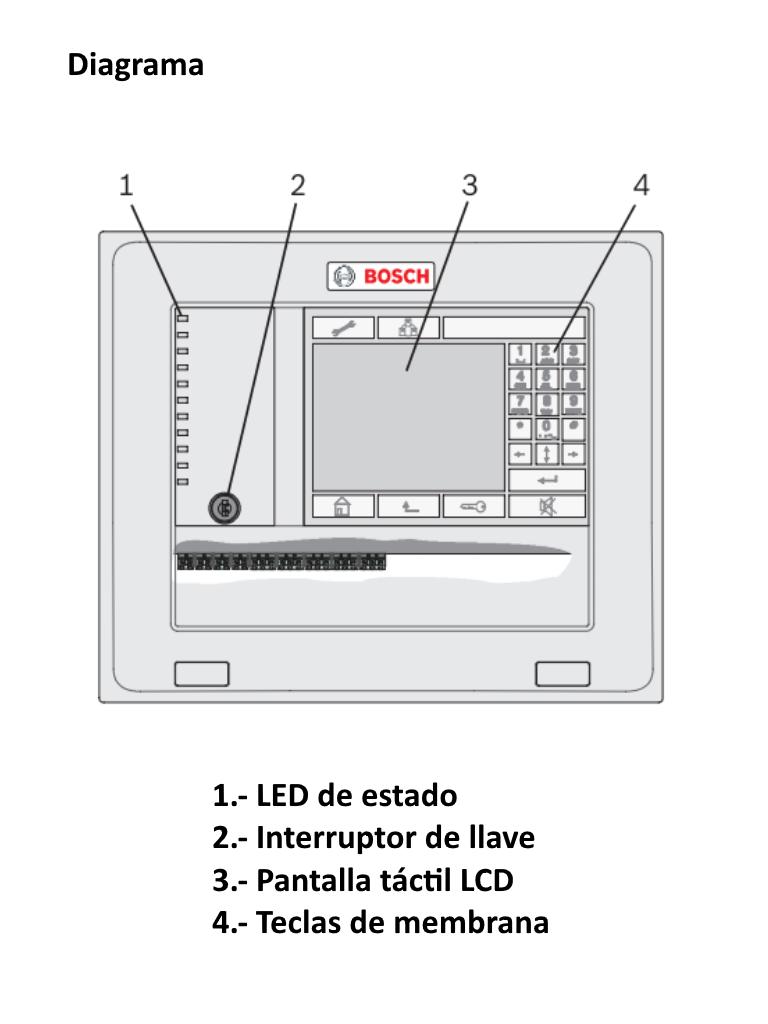 FMR-5000-C-02 config1