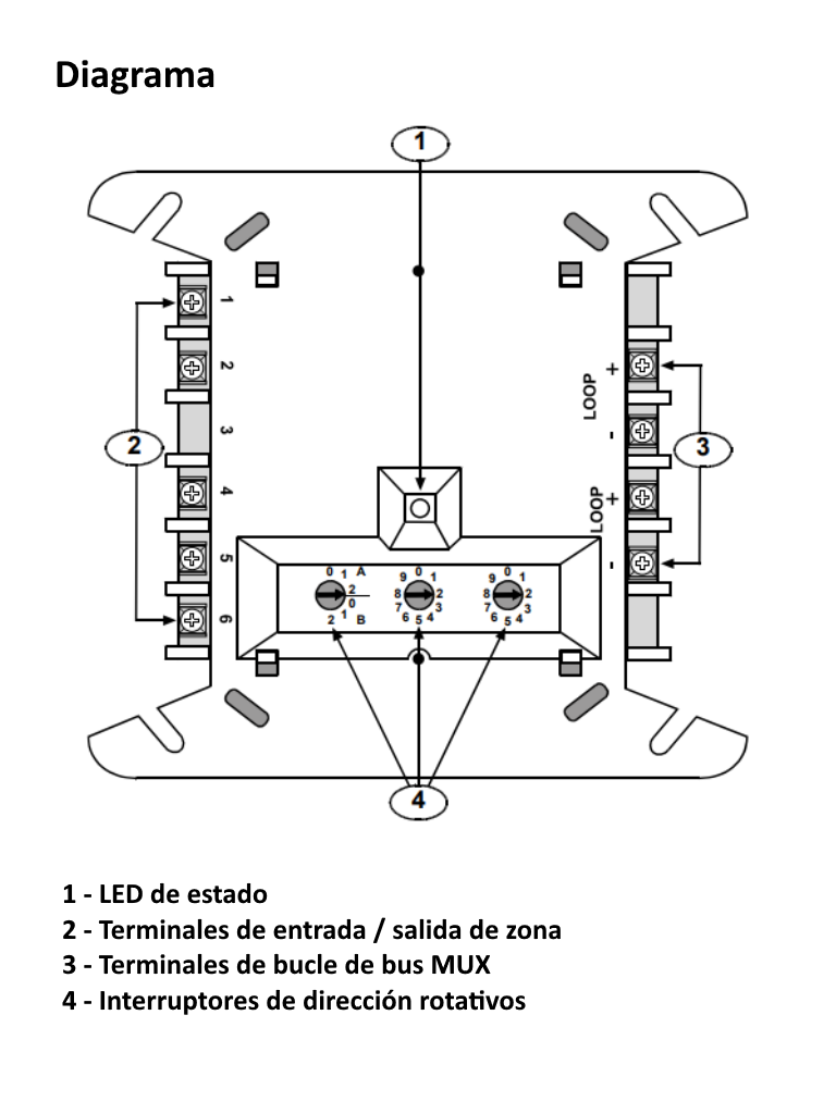 D7053 config1