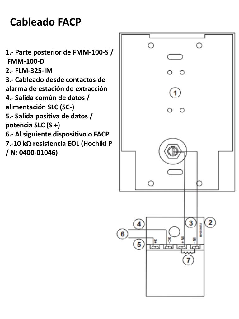 FMM-325A-D confi1