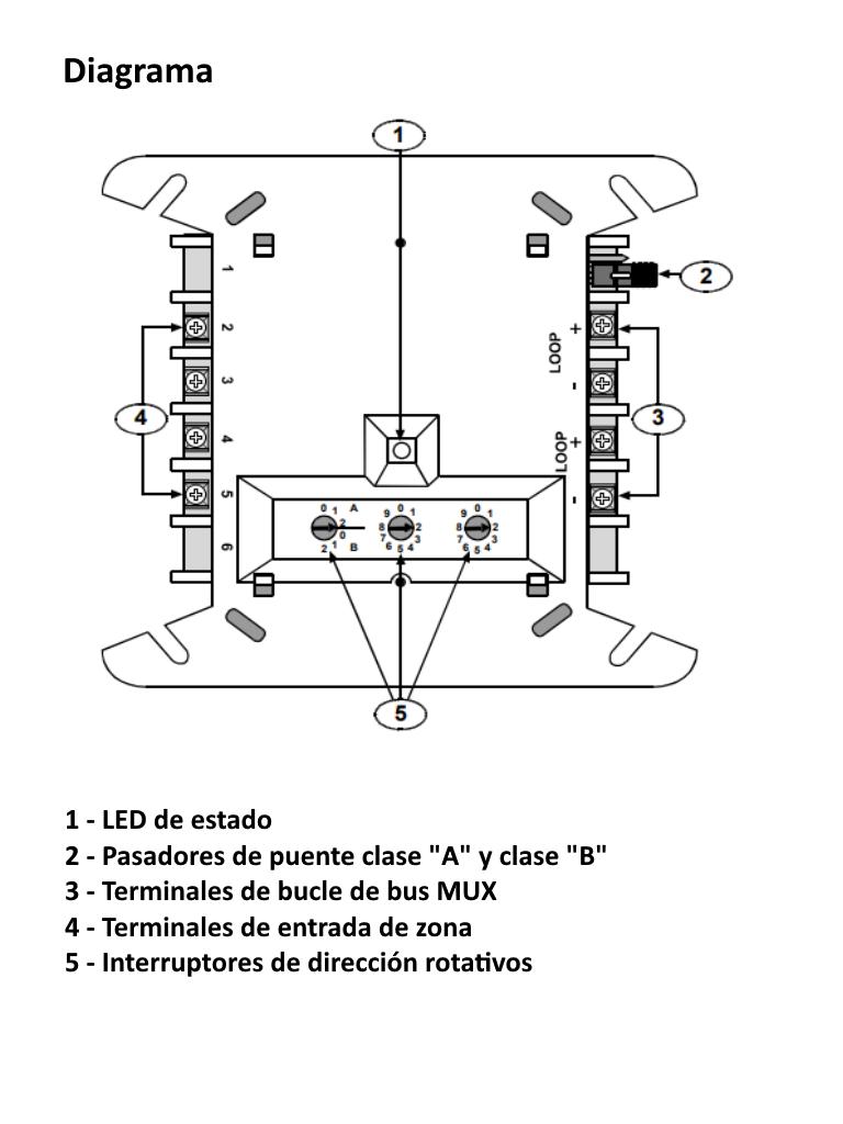 D7052 config3