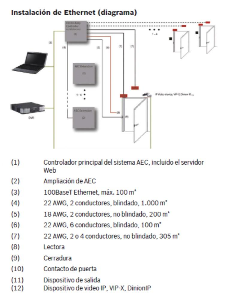 APC-AEC21-UPS1.jp2