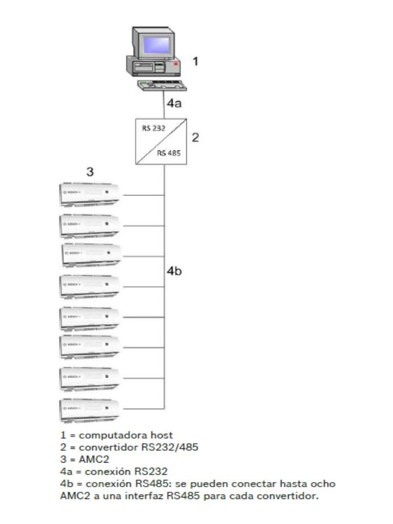 AMC2 diagram 3