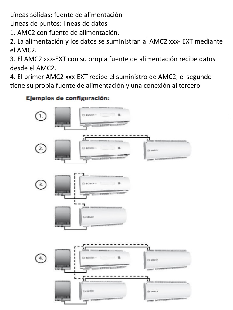 AMC2 16I-16O-EXT. diagram 2