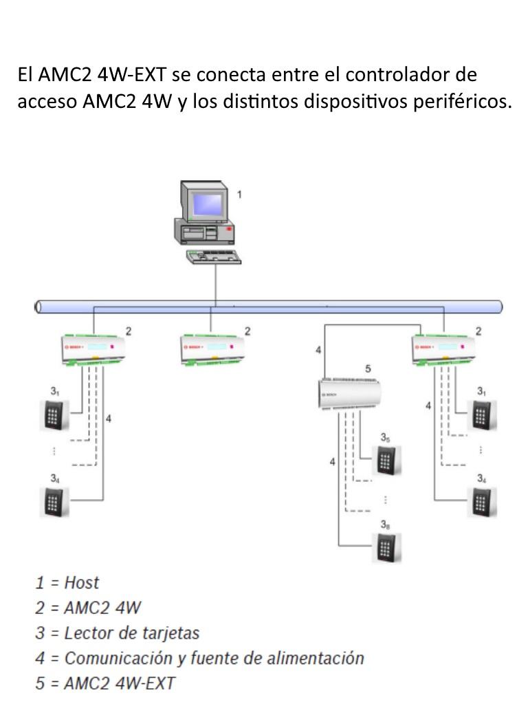 AMC2 4W-EXT. diagram