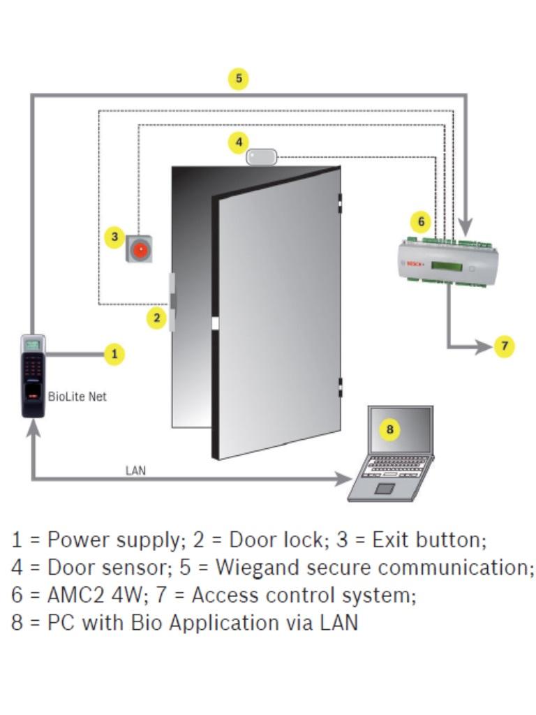 ARD-FPLN-OC. diagram