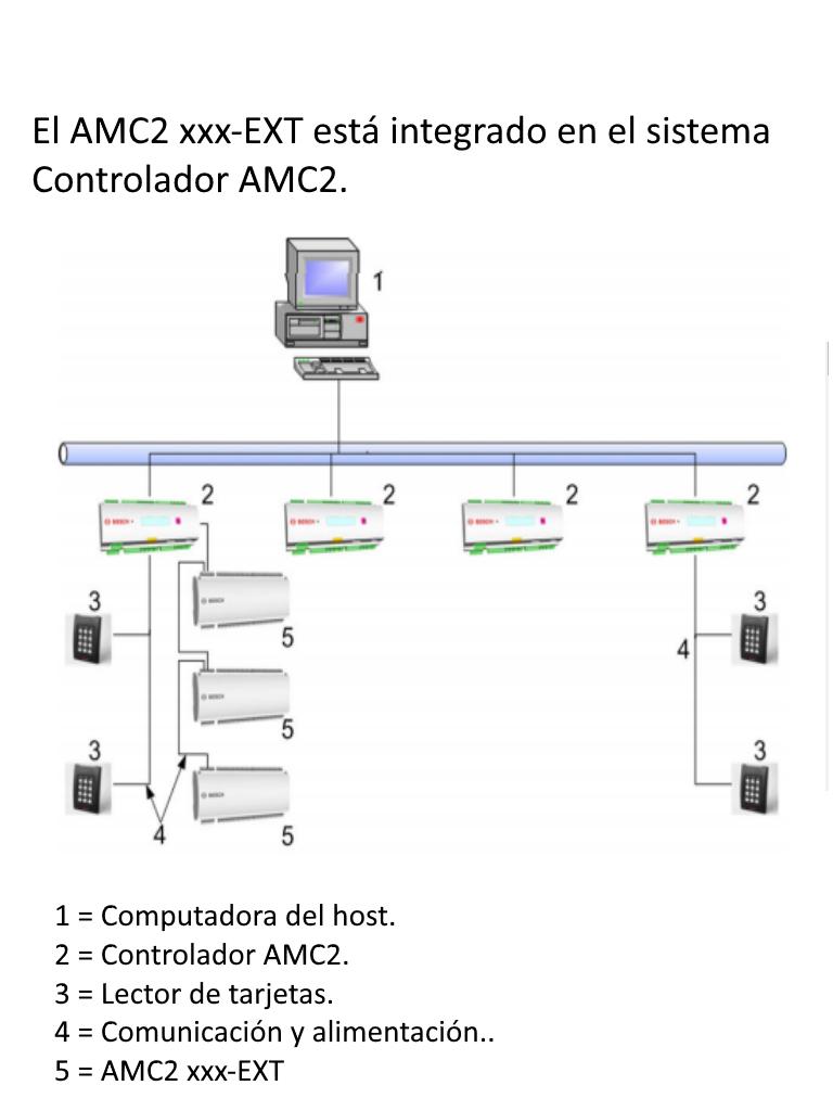 AMC2 16I-16O-EXT.diagram