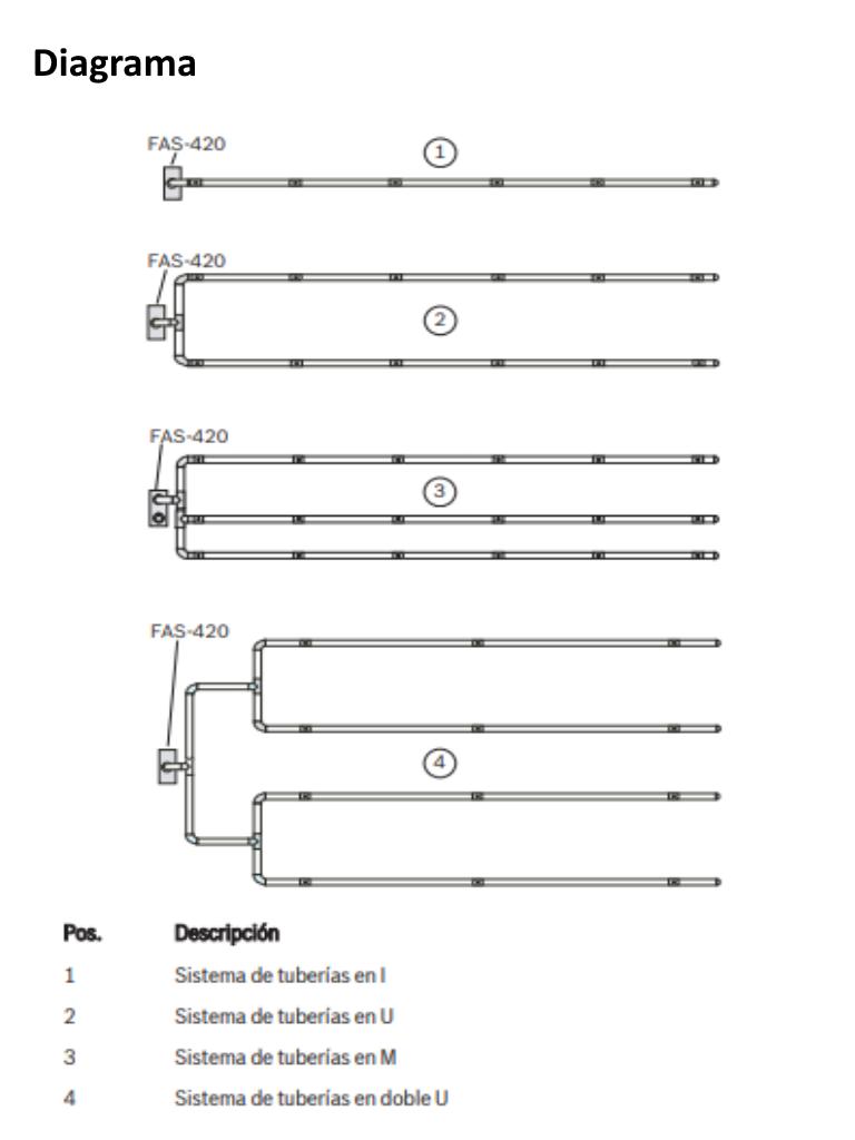 DM-TP-01(05)config3