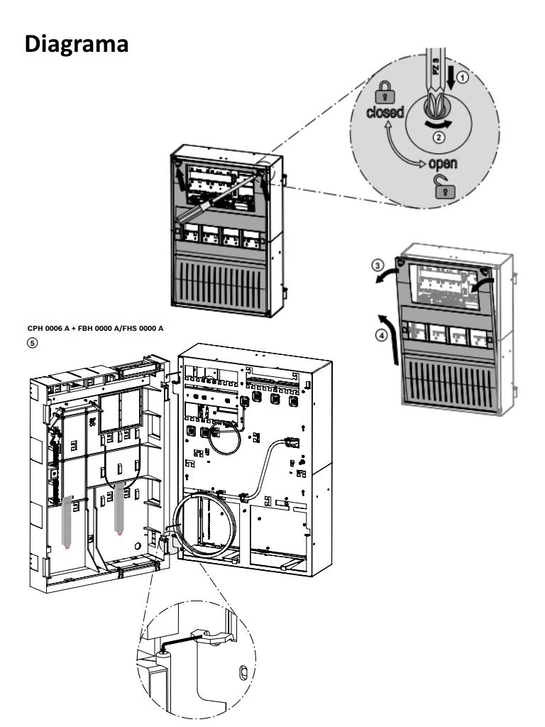CPH 0006 Aconfig3