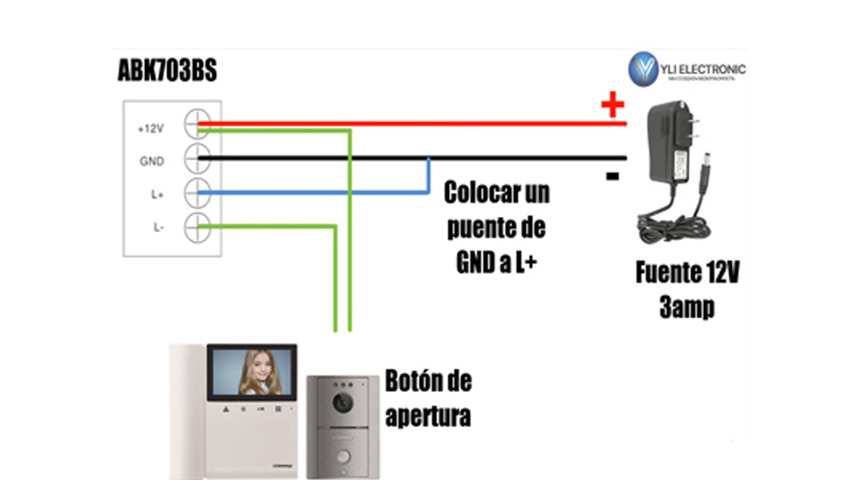 diagrama febrero 1