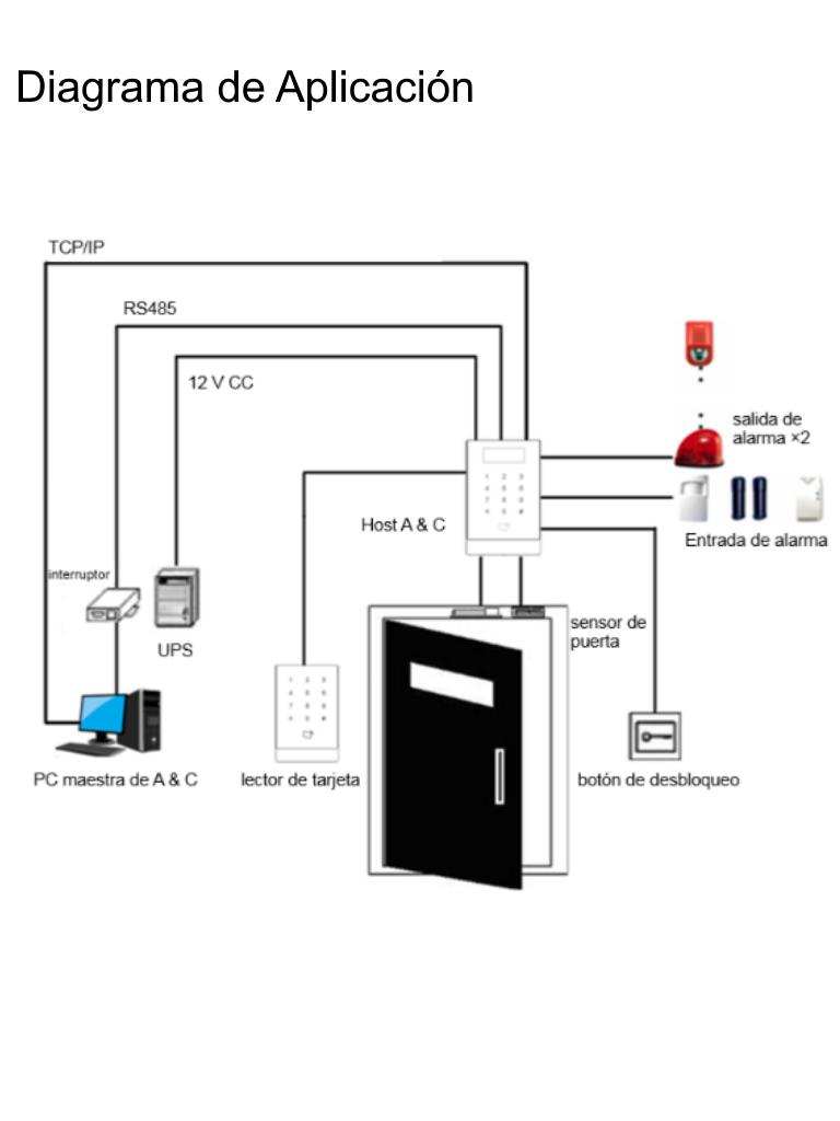 DHI-ASR1101Aconfig2