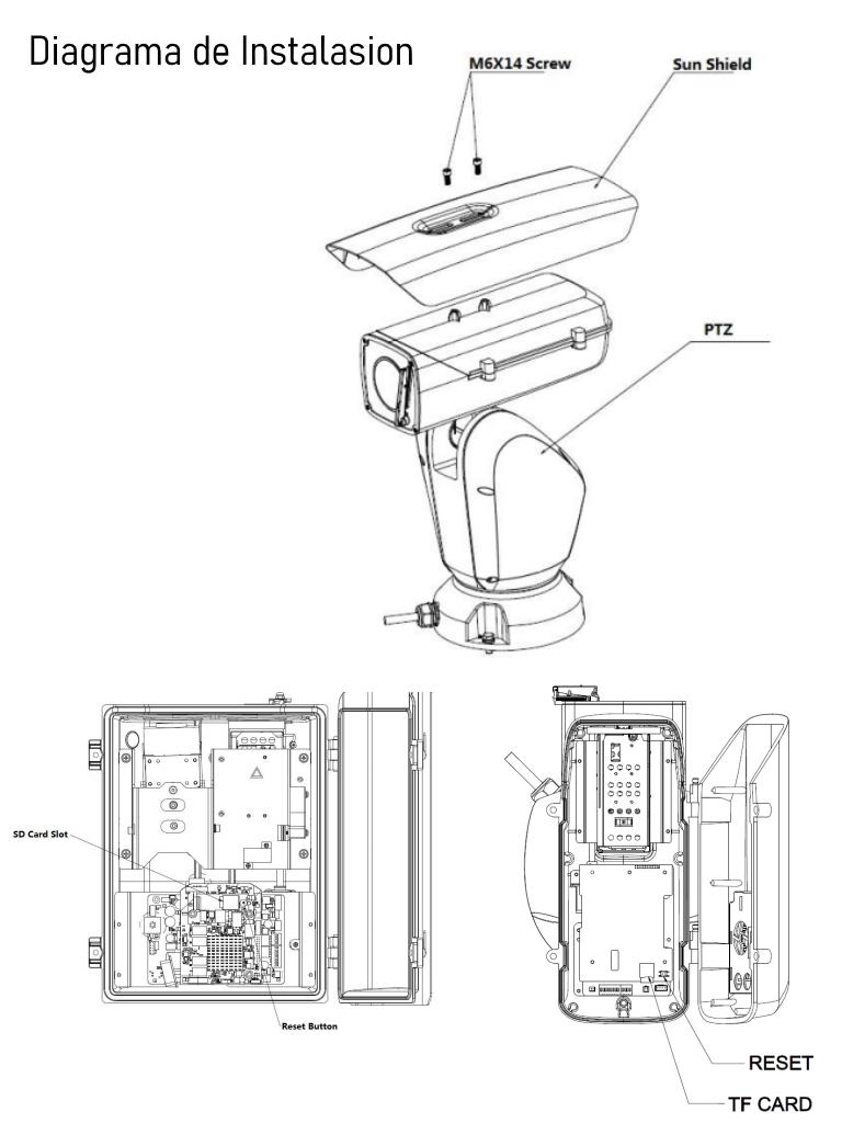 PTZ12230F-IRB-Nconfig3