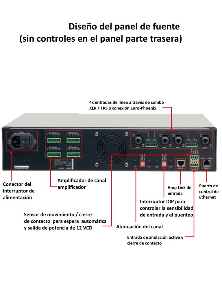 PLM-4P125.config1