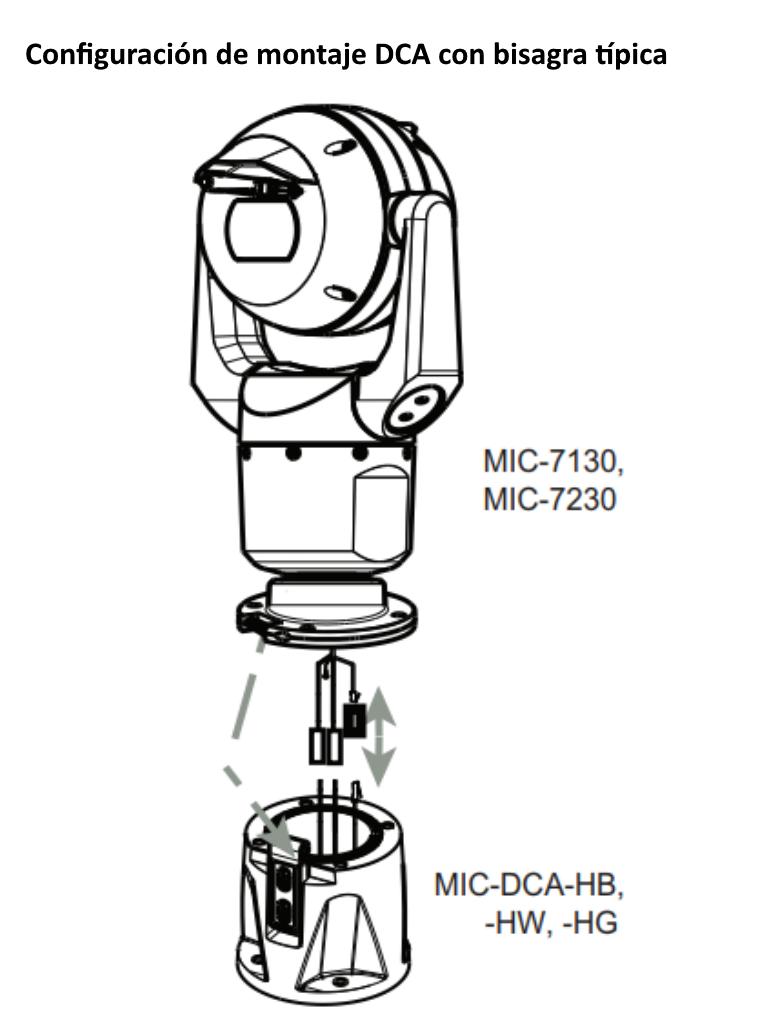 MIC-DCA-HB.config2
